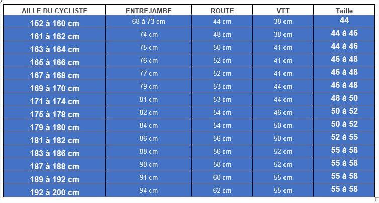 Guide des tailles des vélos électriques