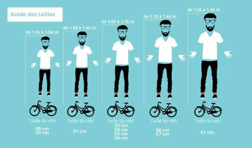 Guide des tailles des vélos